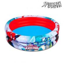 Spiderman-pool